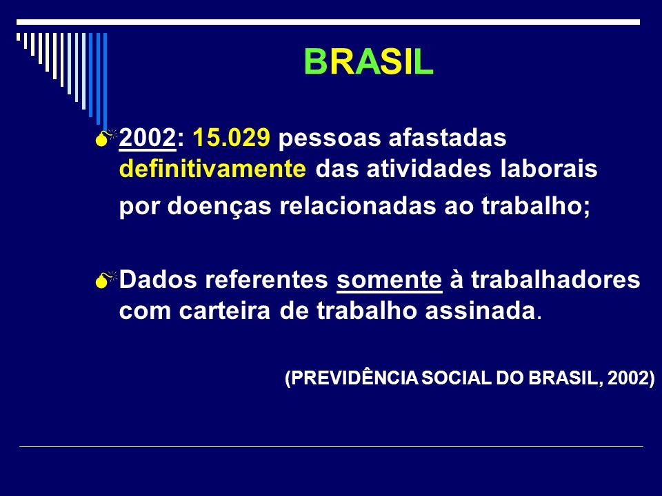 BRASIL2002: 15.029 pessoas afastadas definitivamente das atividades laborais. por doenças relacionadas ao trabalho;