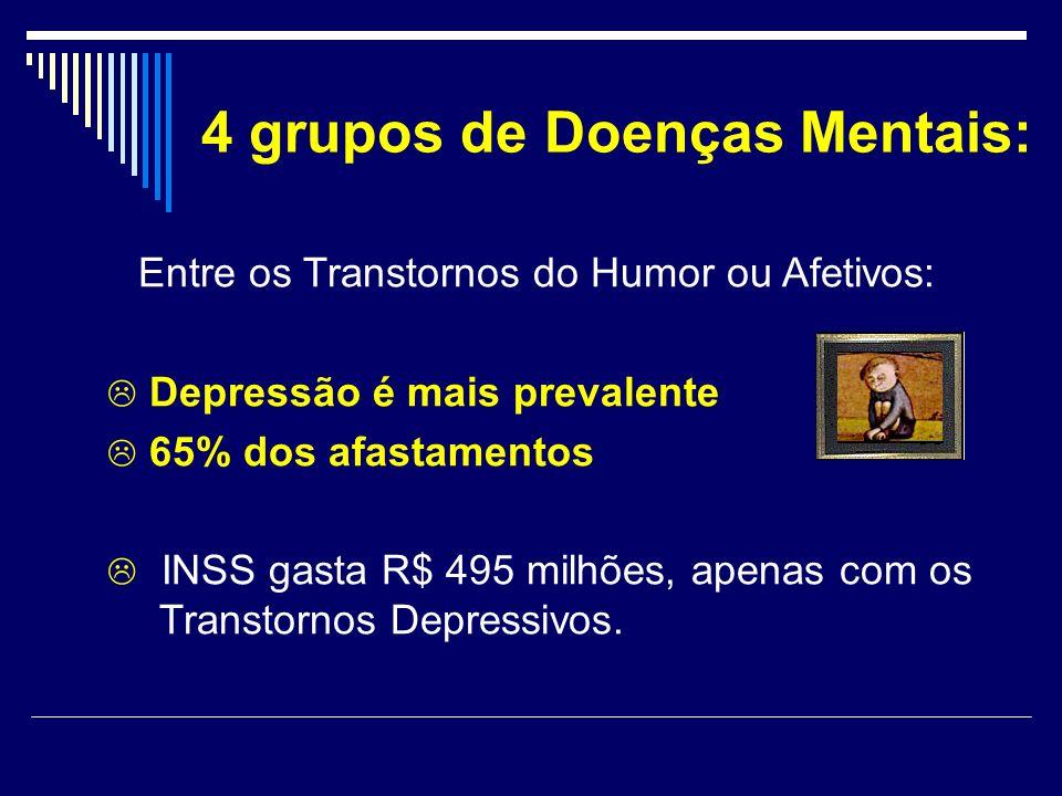 4 grupos de Doenças Mentais:
