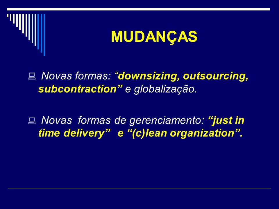 MUDANÇASNovas formas: downsizing, outsourcing, subcontraction e globalização.