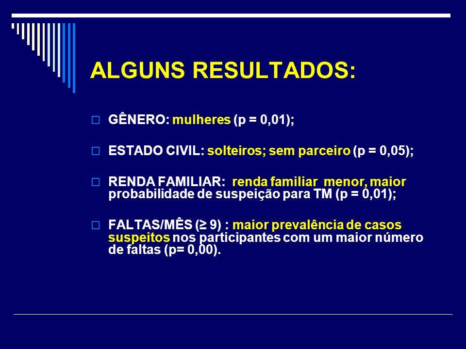 ALGUNS RESULTADOS: GÊNERO: mulheres (p = 0,01);