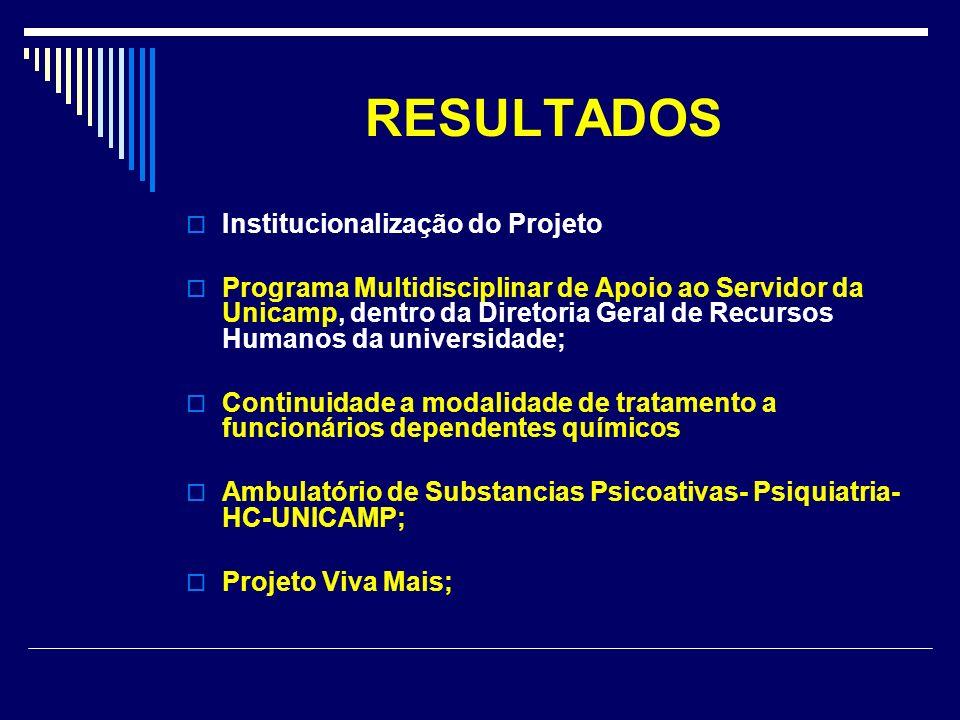 RESULTADOS Institucionalização do Projeto