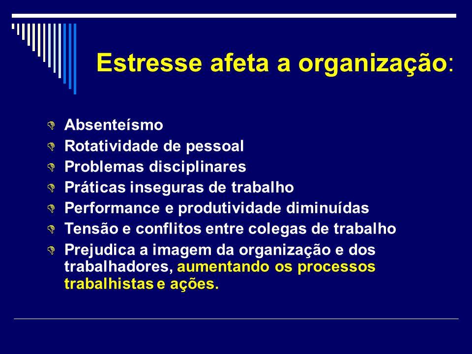 Estresse afeta a organização: