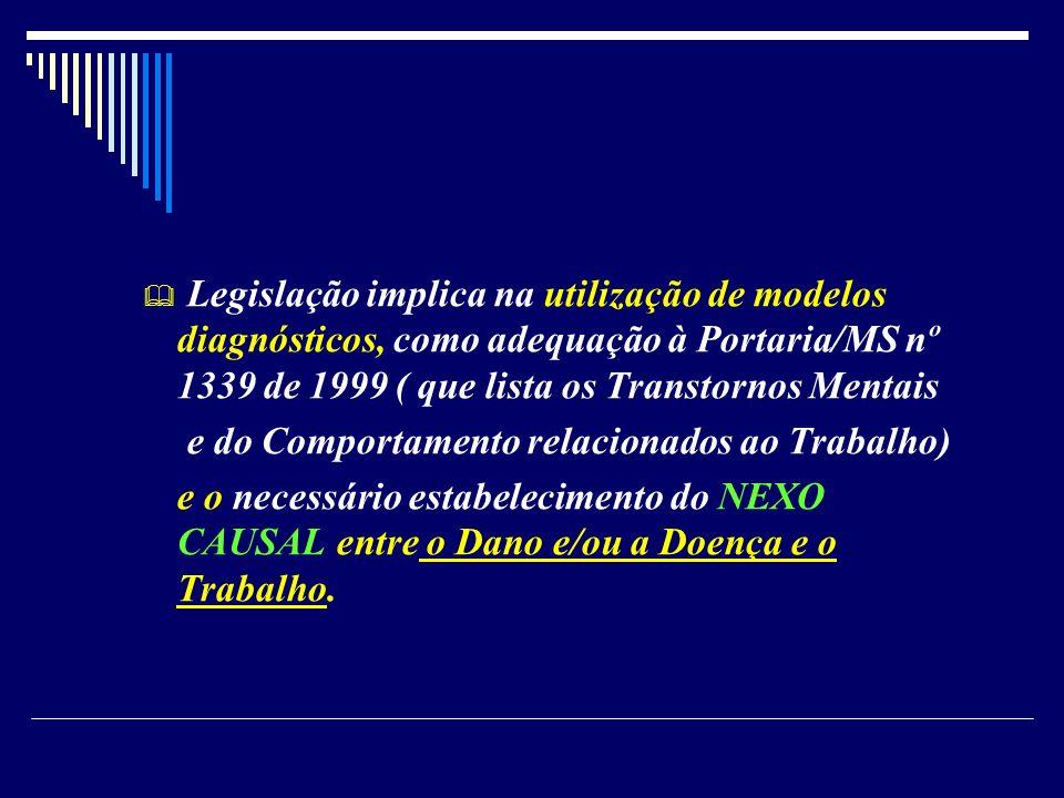Legislação implica na utilização de modelos diagnósticos, como adequação à Portaria/MS nº 1339 de 1999 ( que lista os Transtornos Mentais