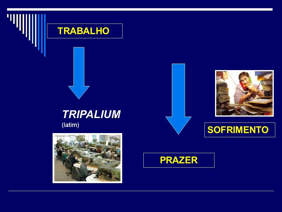 TRABALHO TRIPALIUM (latim) SOFRIMENTO PRAZER