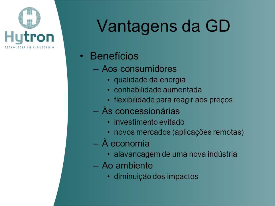 Vantagens da GD Benefícios Aos consumidores Às concessionárias