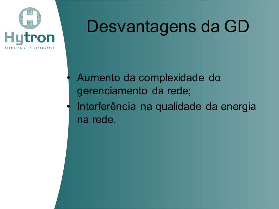 Desvantagens da GD Aumento da complexidade do gerenciamento da rede;
