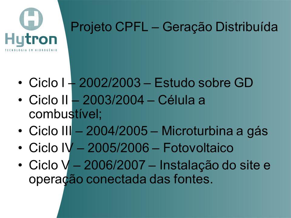 Projeto CPFL – Geração Distribuída