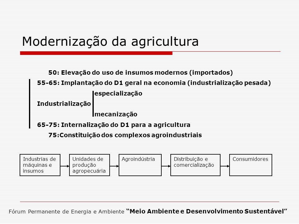 Modernização da agricultura