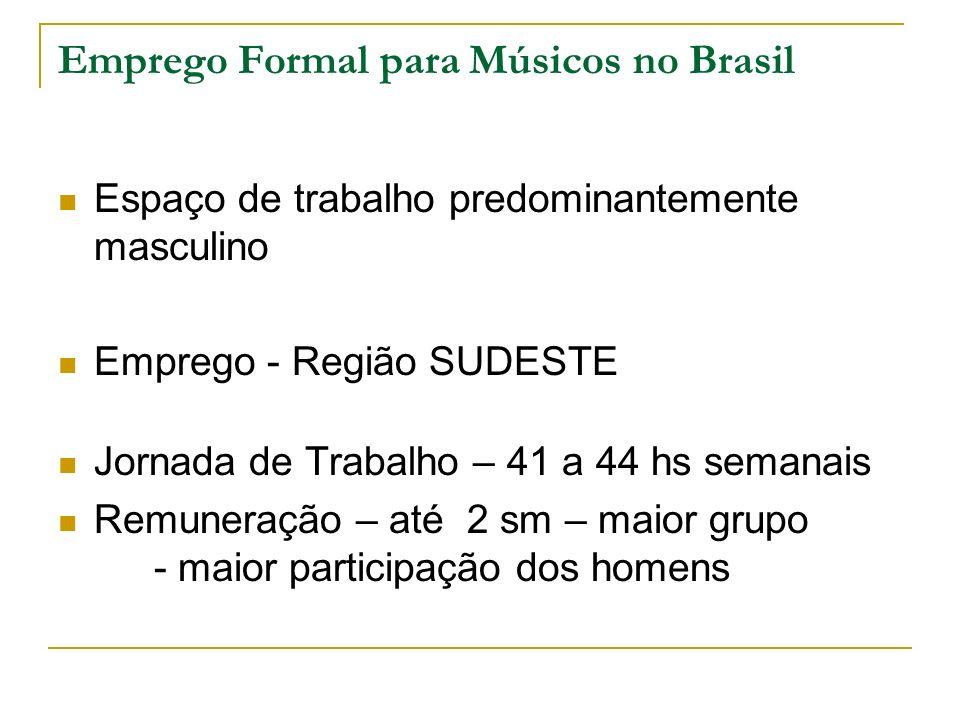 Emprego Formal para Músicos no Brasil