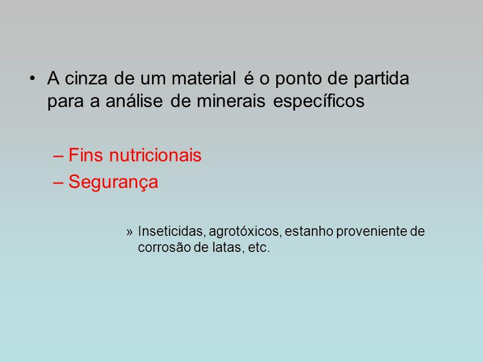 A cinza de um material é o ponto de partida para a análise de minerais específicos