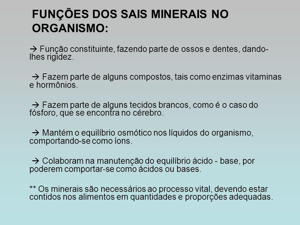 FUNÇÕES DOS SAIS MINERAIS NO ORGANISMO: