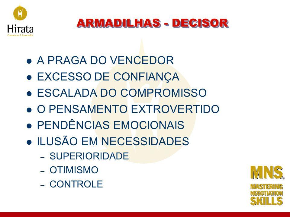 ESCALADA DO COMPROMISSO O PENSAMENTO EXTROVERTIDO