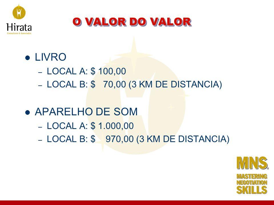 O VALOR DO VALOR LIVRO APARELHO DE SOM LOCAL A: $ 100,00