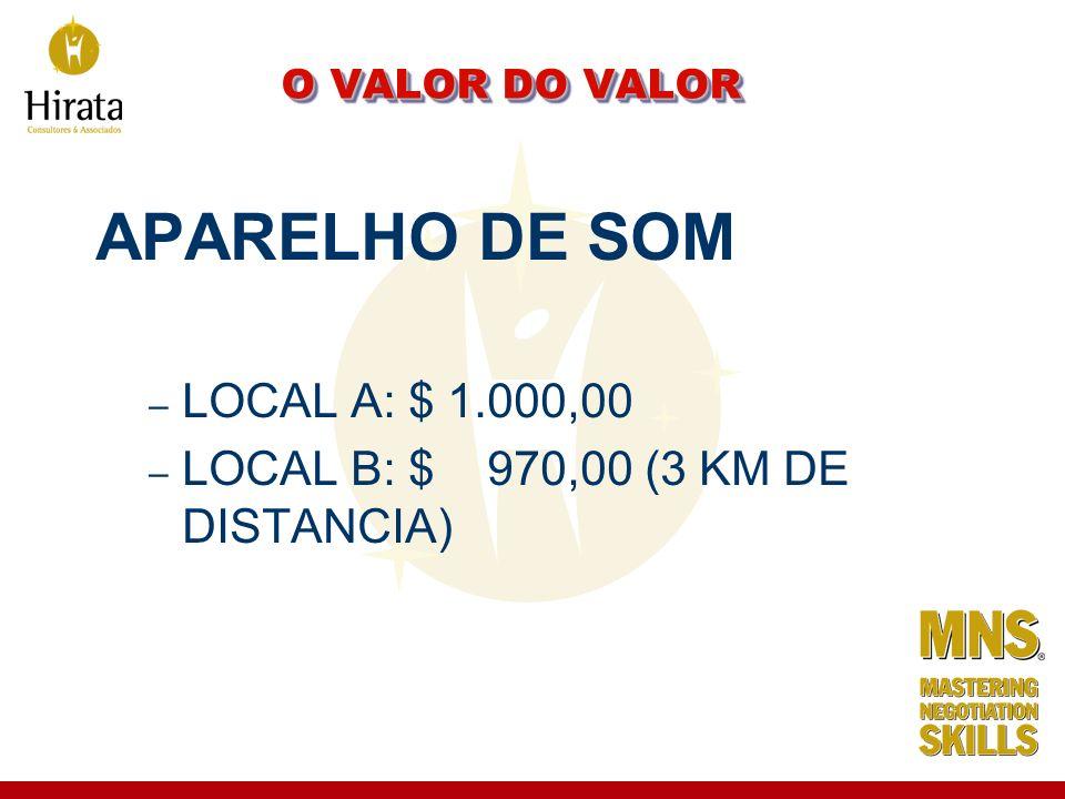 APARELHO DE SOM LOCAL A: $ 1.000,00
