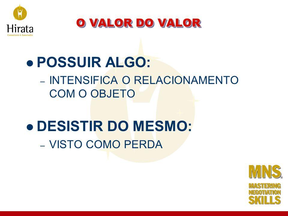 POSSUIR ALGO: DESISTIR DO MESMO: O VALOR DO VALOR