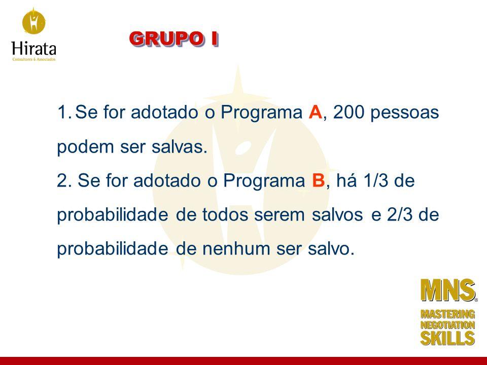GRUPO I Se for adotado o Programa A, 200 pessoas. podem ser salvas. 2. Se for adotado o Programa B, há 1/3 de.