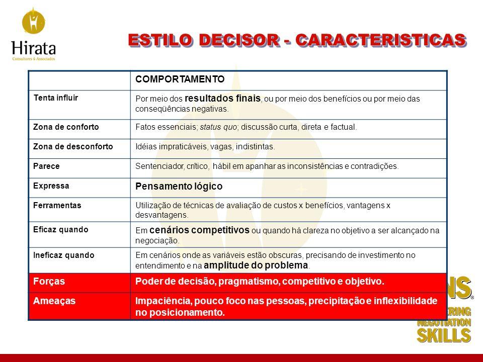 ESTILO DECISOR - CARACTERISTICAS