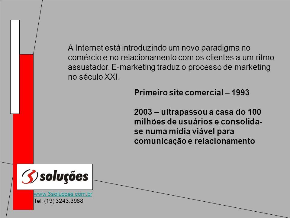 A Internet está introduzindo um novo paradigma no comércio e no relacionamento com os clientes a um ritmo assustador. E-marketing traduz o processo de marketing no século XXI.