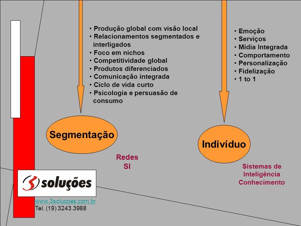 Sistemas de Inteligência