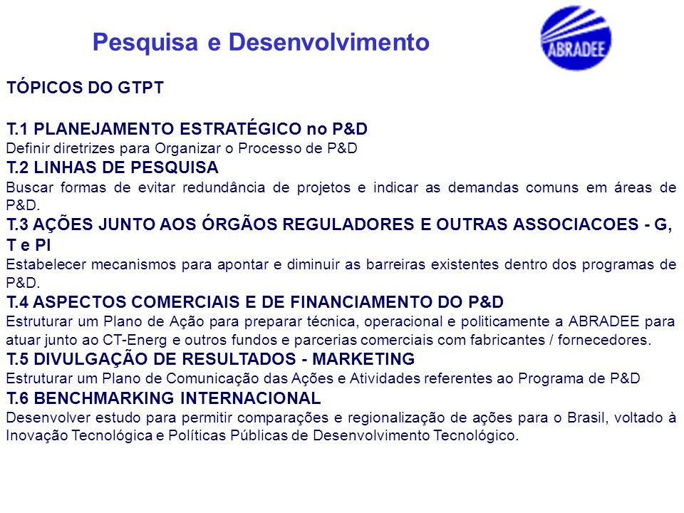 T.1 PLANEJAMENTO ESTRATÉGICO no P&D T.2 LINHAS DE PESQUISA