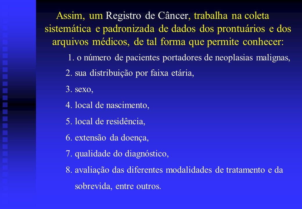 1. o número de pacientes portadores de neoplasias malignas,