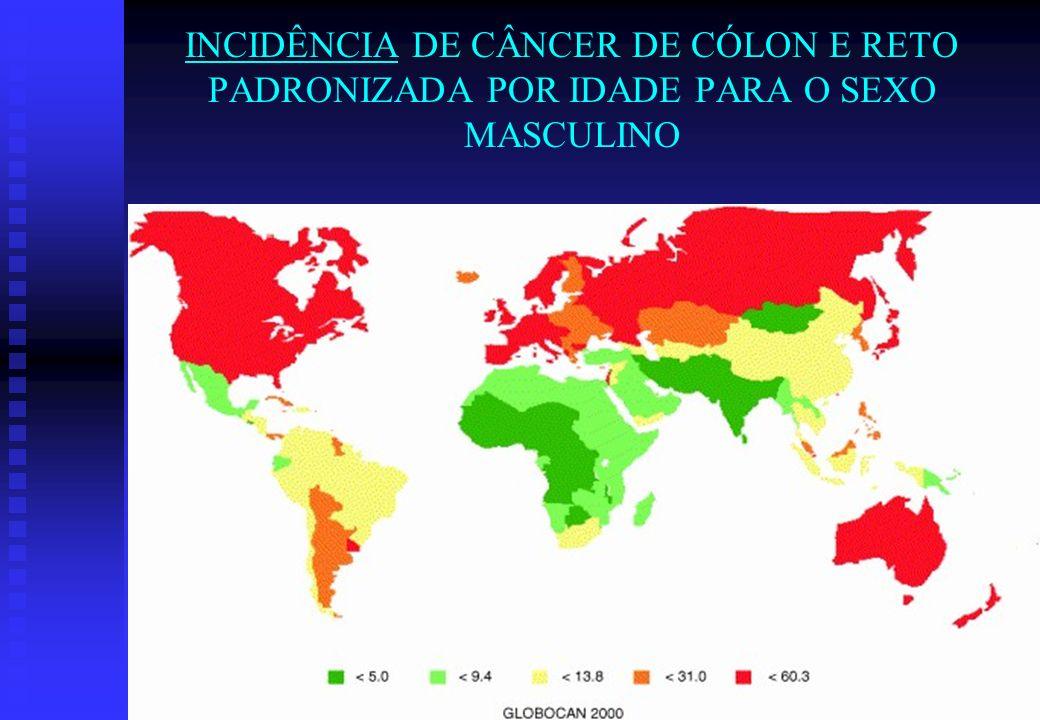 INCIDÊNCIA DE CÂNCER DE CÓLON E RETO PADRONIZADA POR IDADE PARA O SEXO MASCULINO