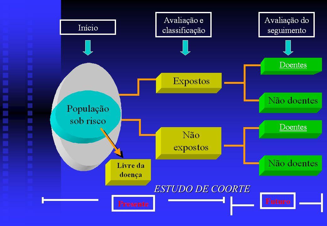 ESTUDO DE COORTE