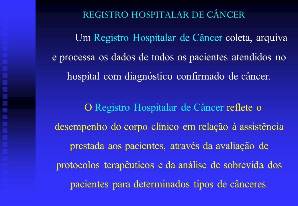 REGISTRO HOSPITALAR DE CÂNCER