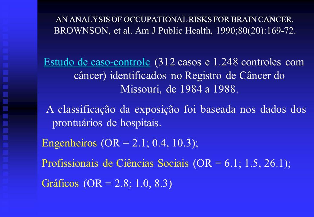 Profissionais de Ciências Sociais (OR = 6.1; 1.5, 26.1);