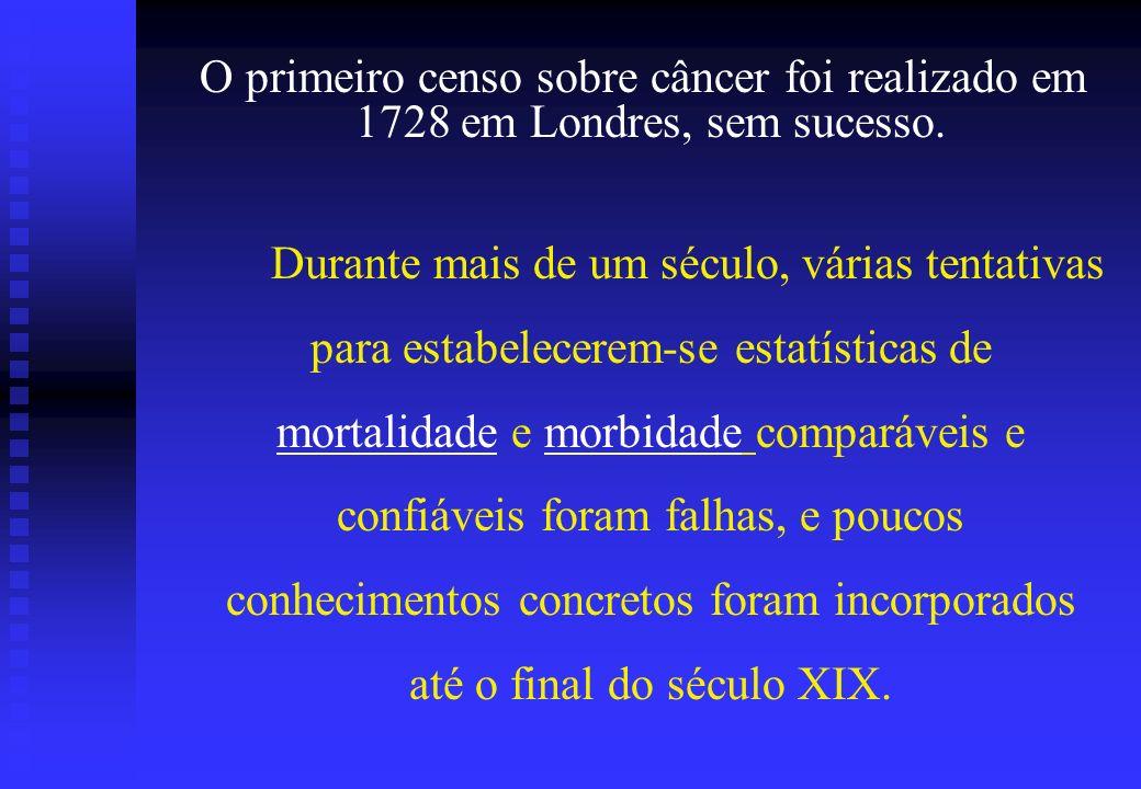 O primeiro censo sobre câncer foi realizado em 1728 em Londres, sem sucesso.