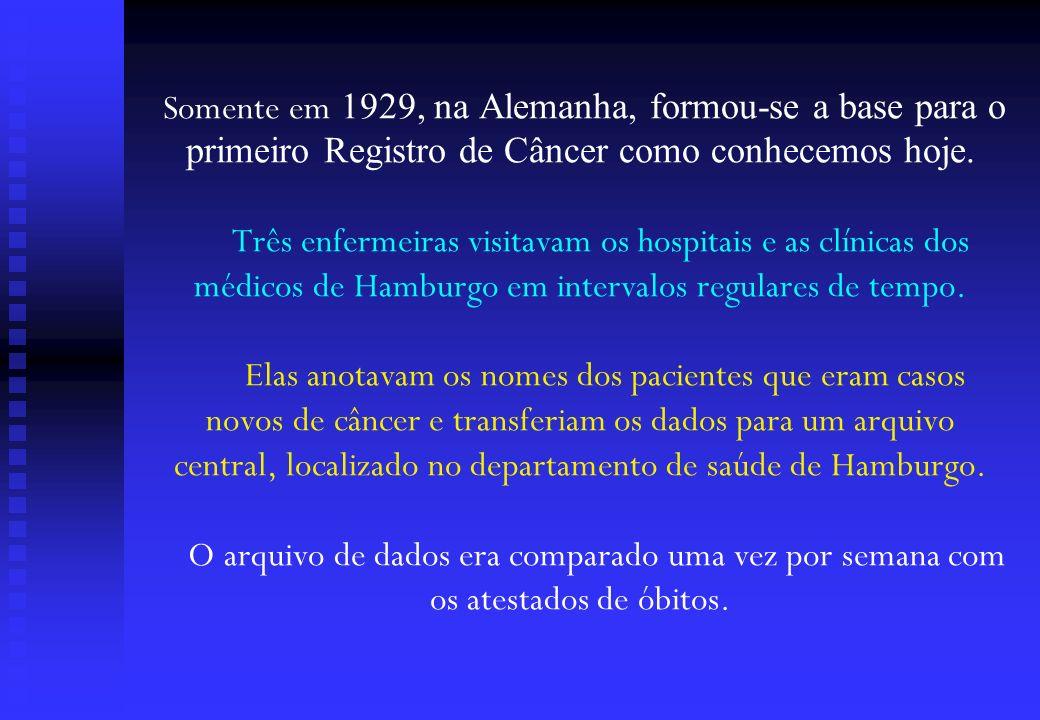 Somente em 1929, na Alemanha, formou-se a base para o primeiro Registro de Câncer como conhecemos hoje.