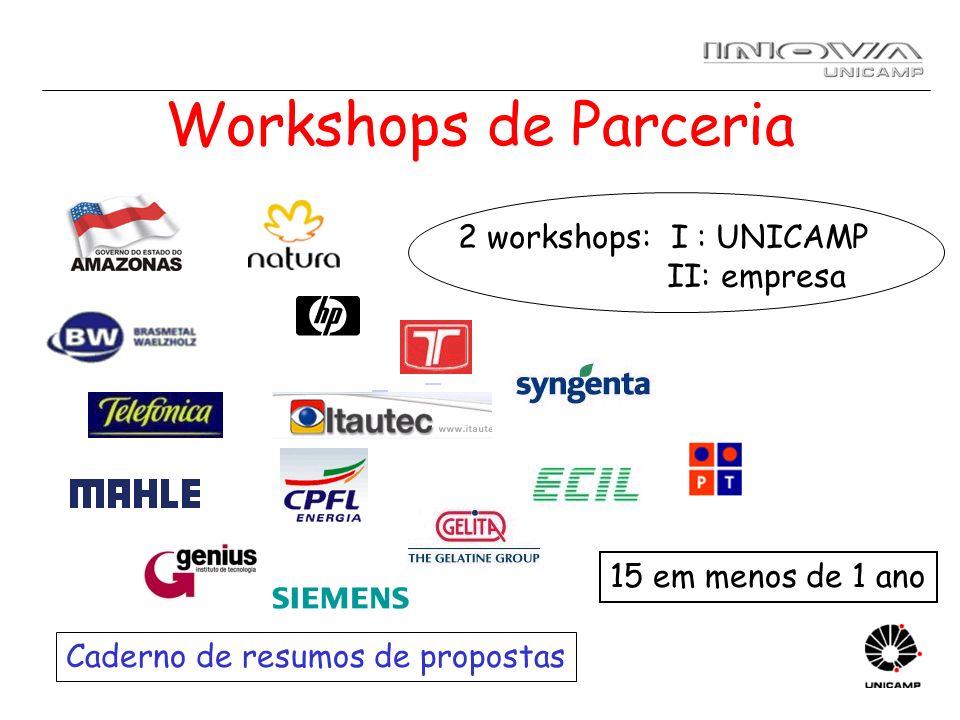 Workshops de Parceria 2 workshops: I : UNICAMP II: empresa