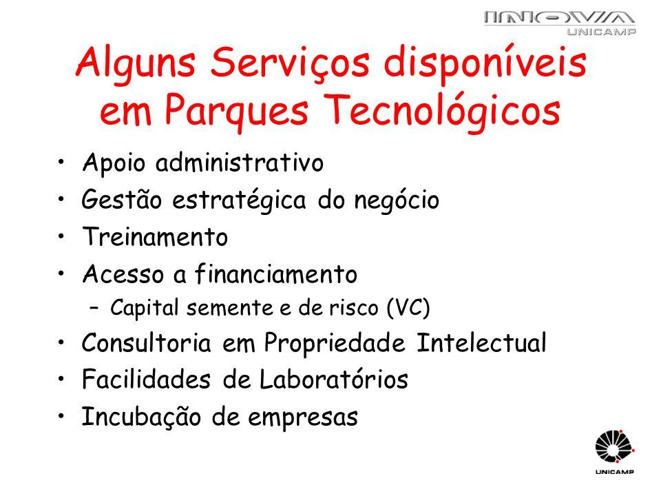 Alguns Serviços disponíveis em Parques Tecnológicos