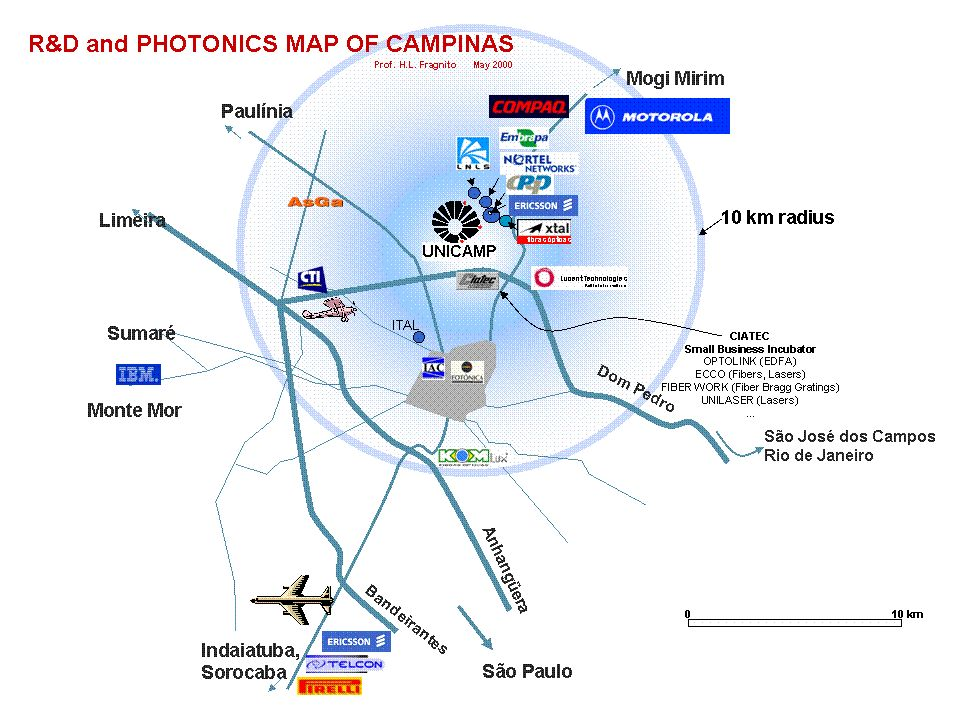 Campinas is an R&D Valley (because of Unicamp)