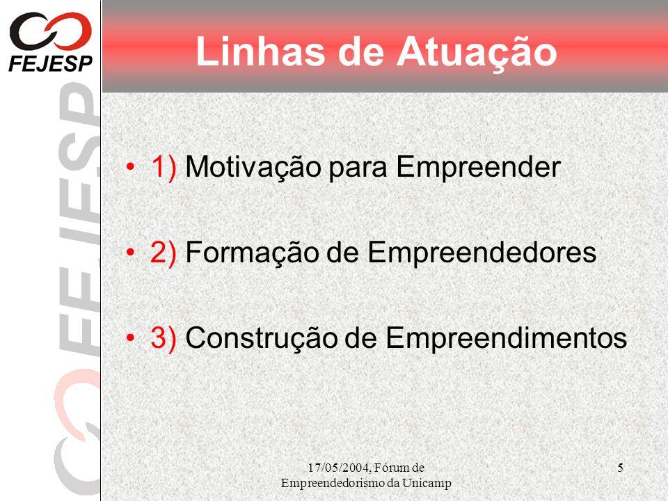 17/05/2004, Fórum de Empreendedorismo da Unicamp