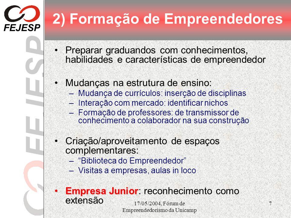 2) Formação de Empreendedores