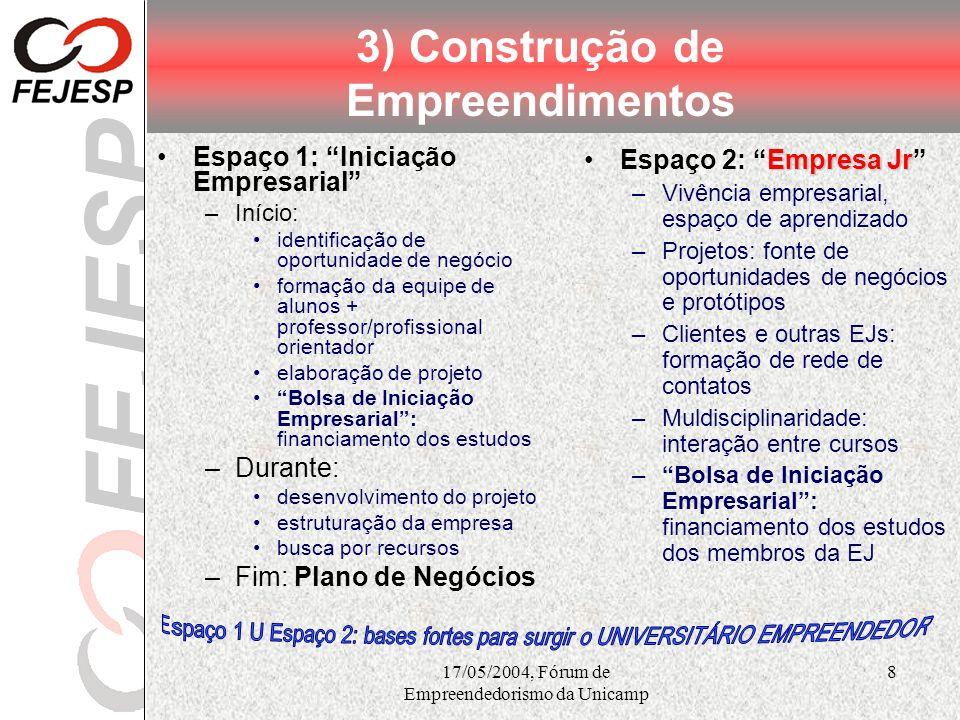 3) Construção de Empreendimentos