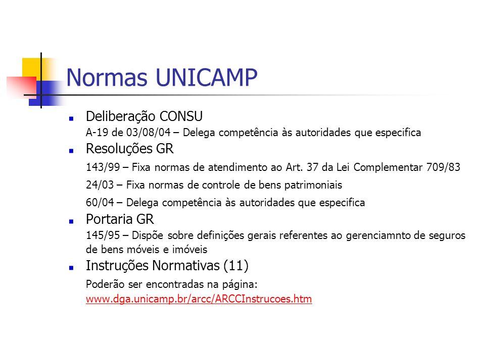 Normas UNICAMP Deliberação CONSU Resoluções GR