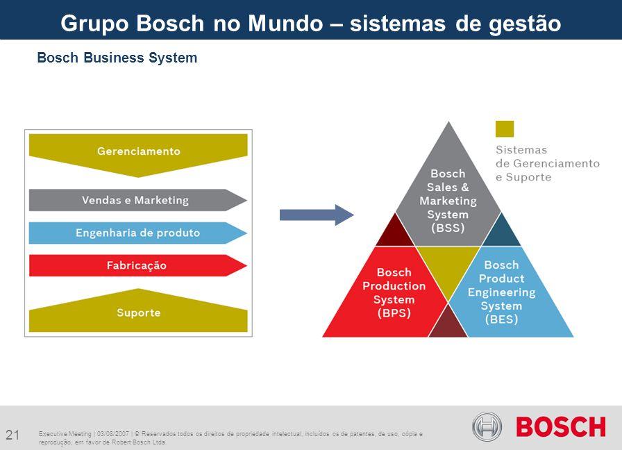 Grupo Bosch no Mundo – sistemas de gestão
