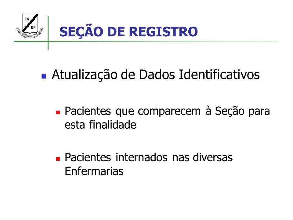 Atualização de Dados Identificativos