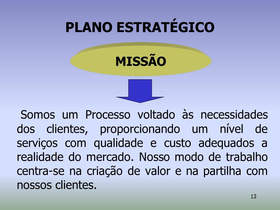 PLANO ESTRATÉGICO MISSÃO