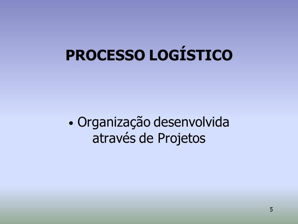 • Organização desenvolvida através de Projetos