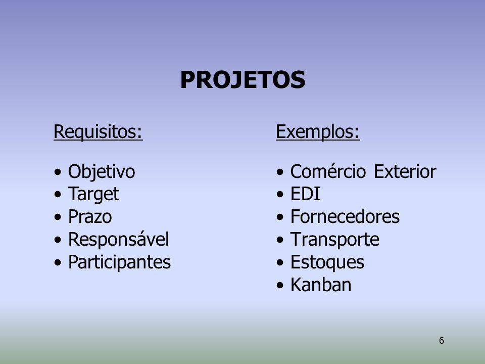 PROJETOS Requisitos: Objetivo Target Prazo Responsável Participantes