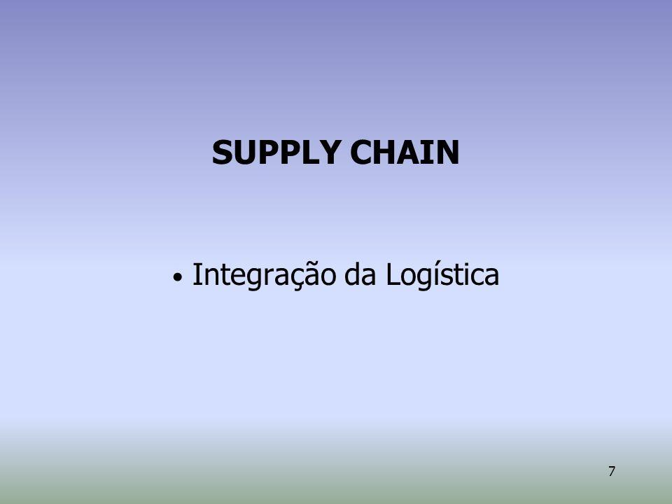 • Integração da Logística