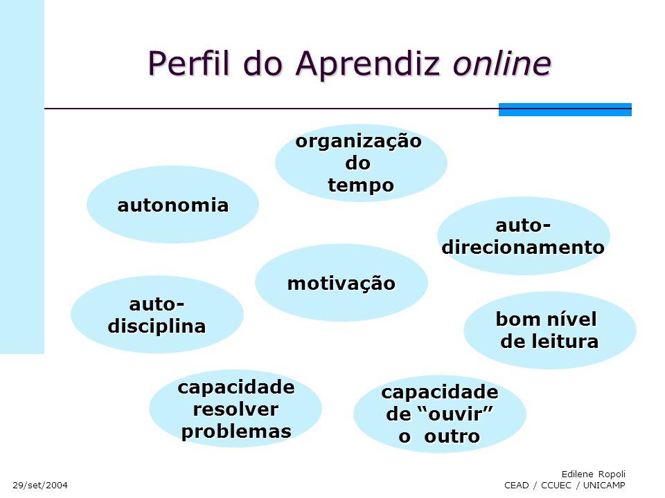 Perfil do Aprendiz online