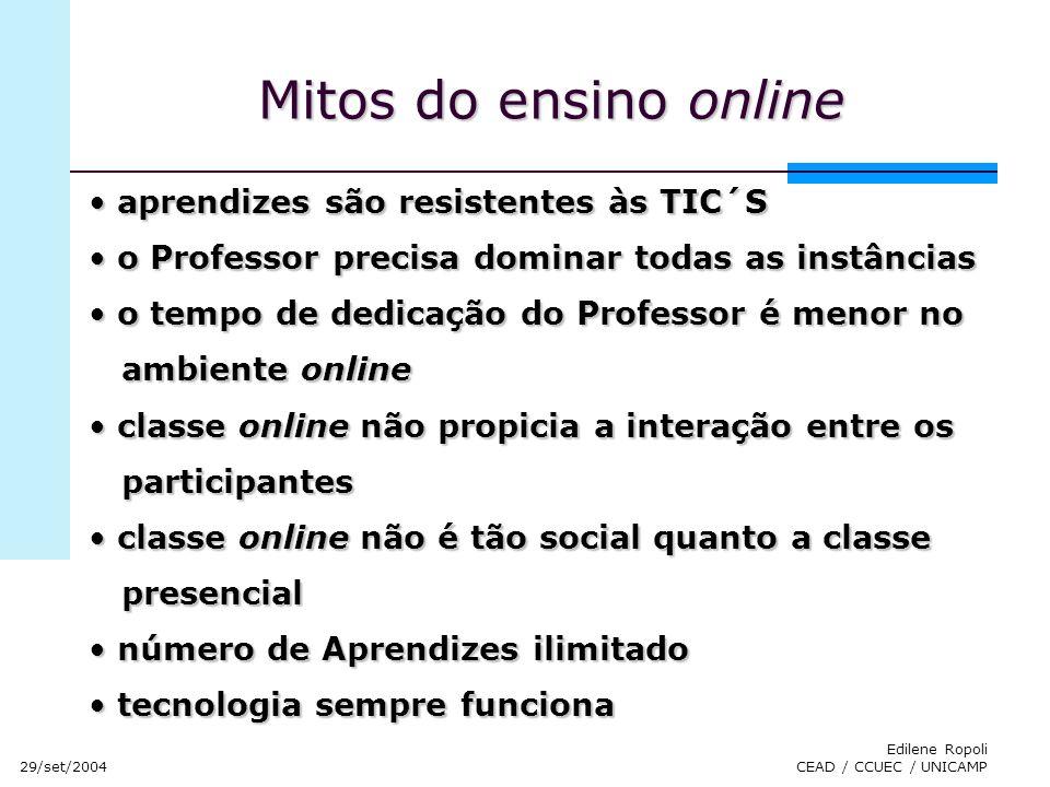 Mitos do ensino online aprendizes são resistentes às TIC´S