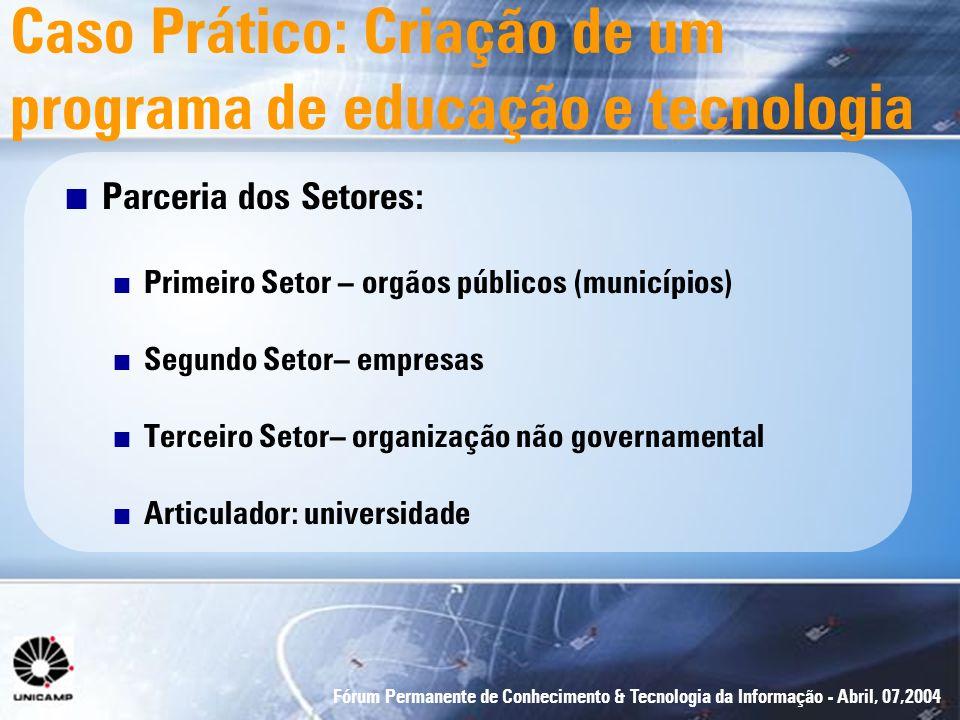 Caso Prático: Criação de um programa de educação e tecnologia