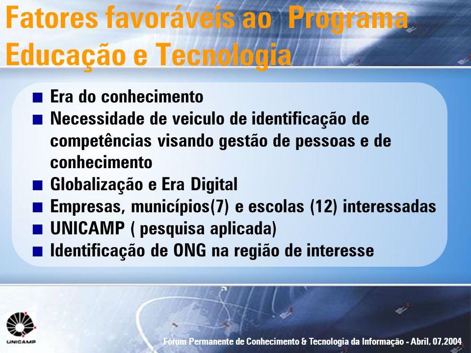 Fatores favoráveis ao Programa Educação e Tecnologia