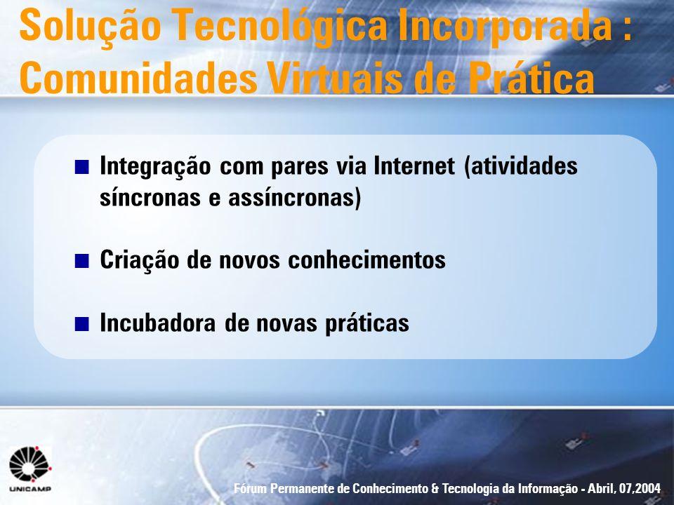 Solução Tecnológica Incorporada : Comunidades Virtuais de Prática