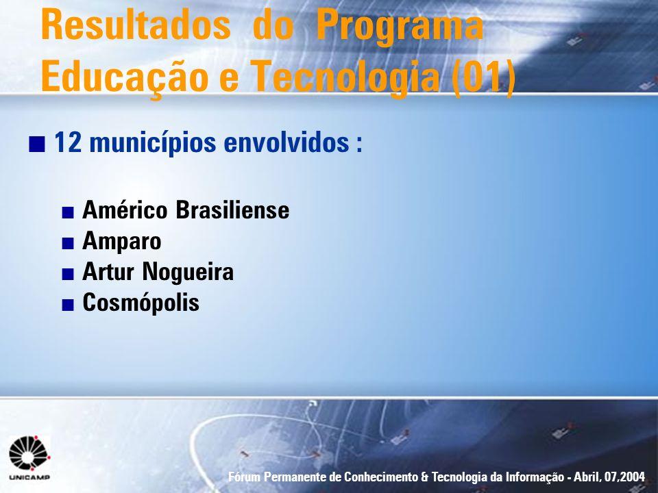 Resultados do Programa Educação e Tecnologia (01)